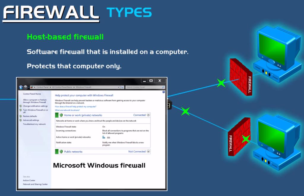 Host base firewall